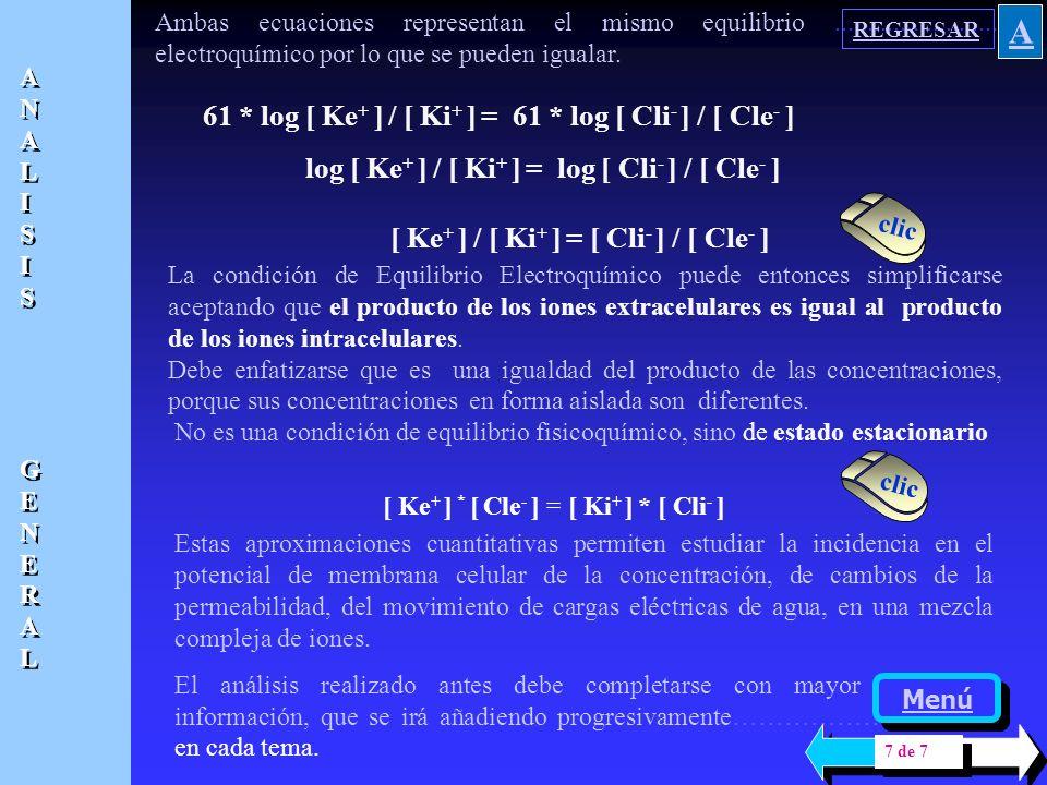 A 61 * log [ Ke+ ] / [ Ki+ ] = 61 * log [ Cli- ] / [ Cle- ]